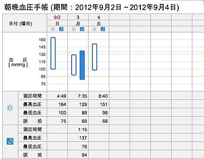 スクリーンショット 2012-09-04 4.34.34 PM.jpg