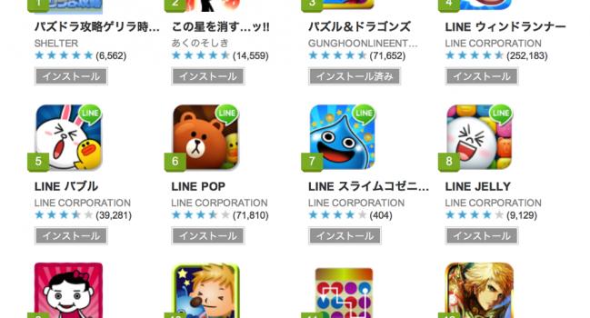 TOP10記念